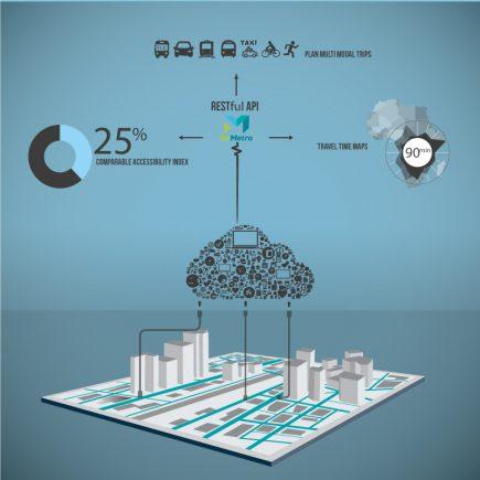 GoMetro offre une vision complète des mobilités dans la ville