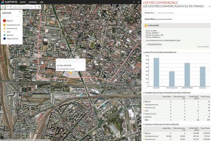 Les fiches qui accompagnent la description des centres commerciaux donnent des informations sur le contexte commercial local.