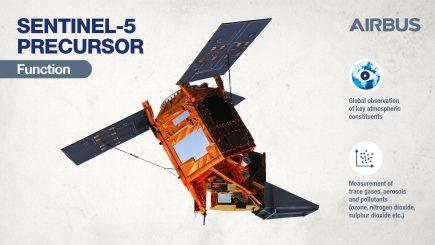 Description du satellite Sentinel-5P