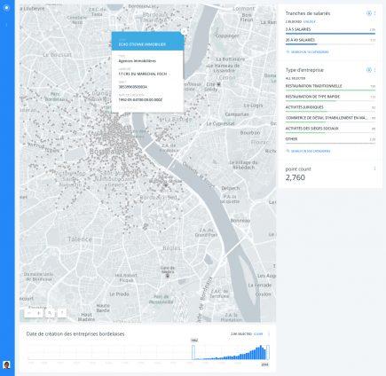 L'interface de réutilisation des données SIRENE sur Bordeaux