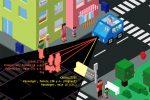 Véhicule autonome Uber : le choix qui tue