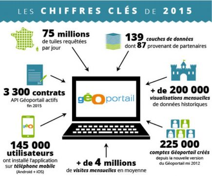 geoportail2016-chiffres