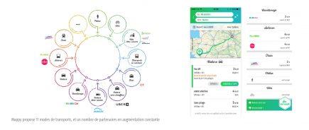 Mappy propose  11 modes de transports, et un nombre de partenaires en augmentation constante