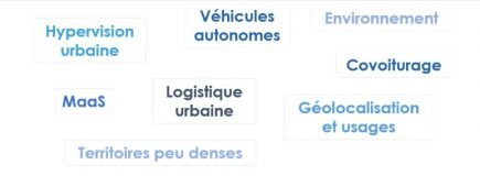 Rencontres de la mobilité intelligente @ Beffroi de Montrouge